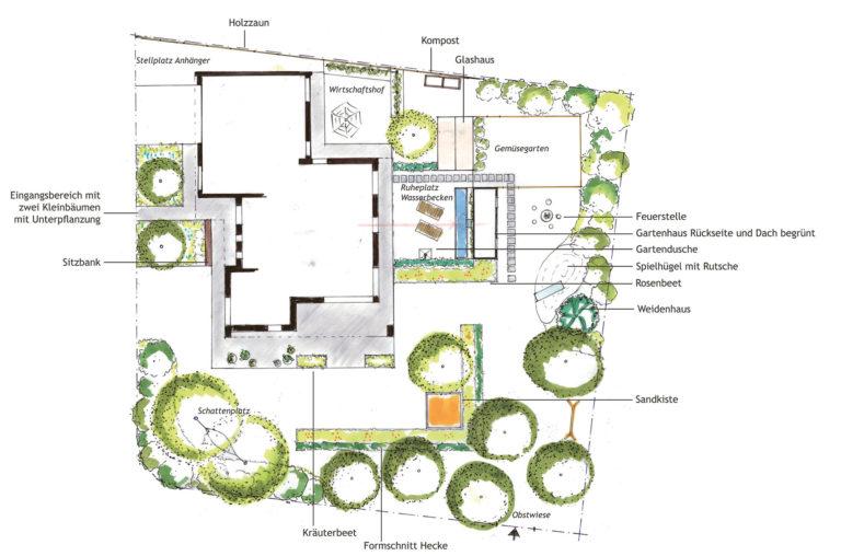 Gestalte Deinen eigenen Garten 500-1000 m2